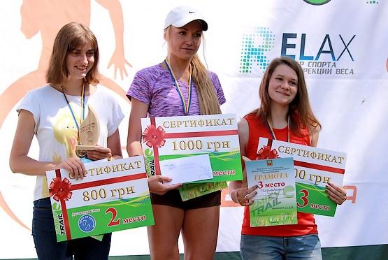 Победители на дистанции в 21 км среди женщин