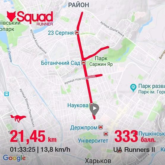 Статистка с маршрутом 3 Kharkiv Half Marathon 2019