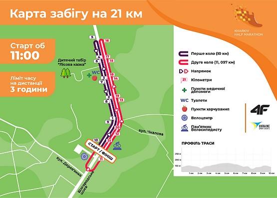 Карта забега Kharkiv Half Marathon 2021